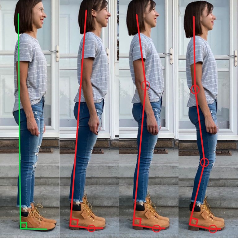 Posture Compensation with Heeled Shoes